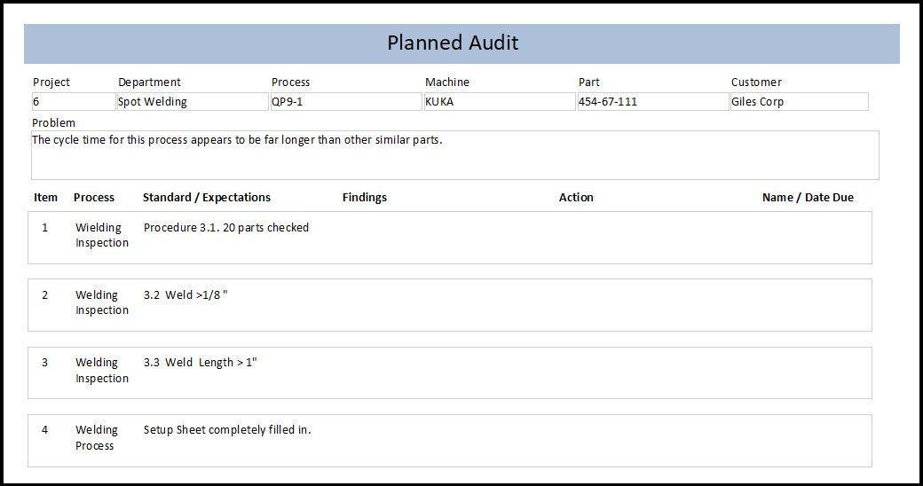 Quality Audit Checklist is necessary for QA audits - audit checklist template