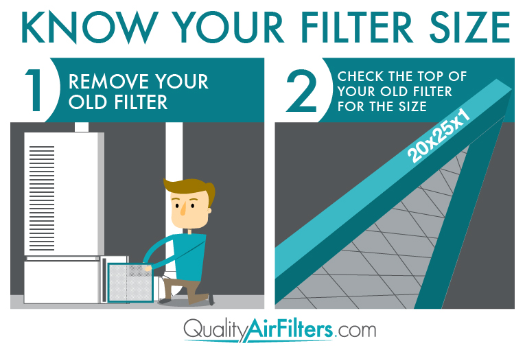 Air Filter Size
