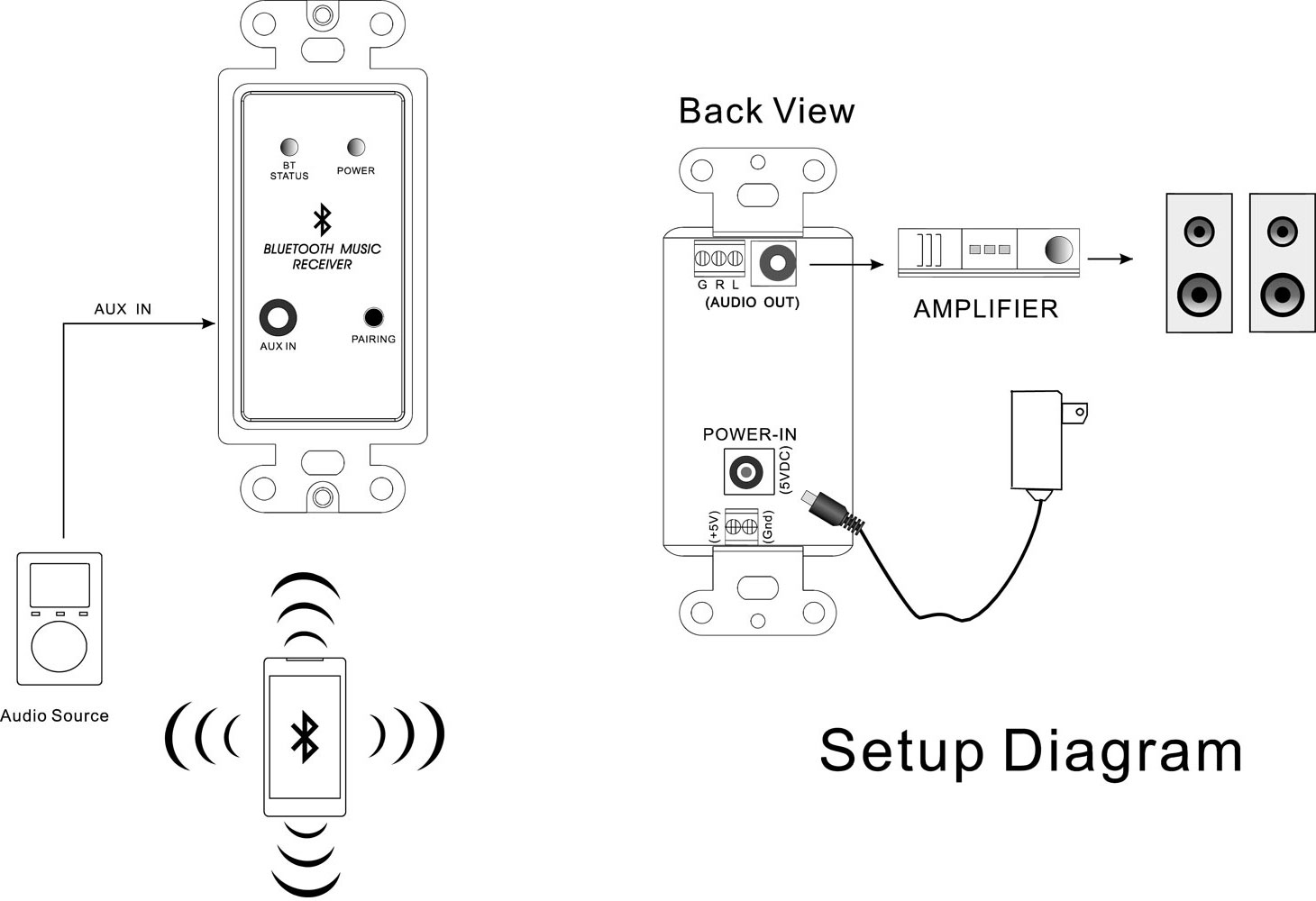 pyle bluetooth wall mount in wall wiring