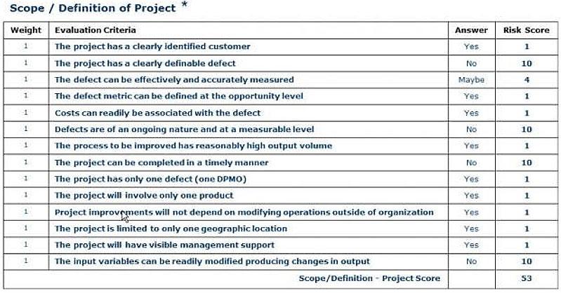 Avoiding a Lean Six Sigma Project Failure, Part 3 Quality Digest