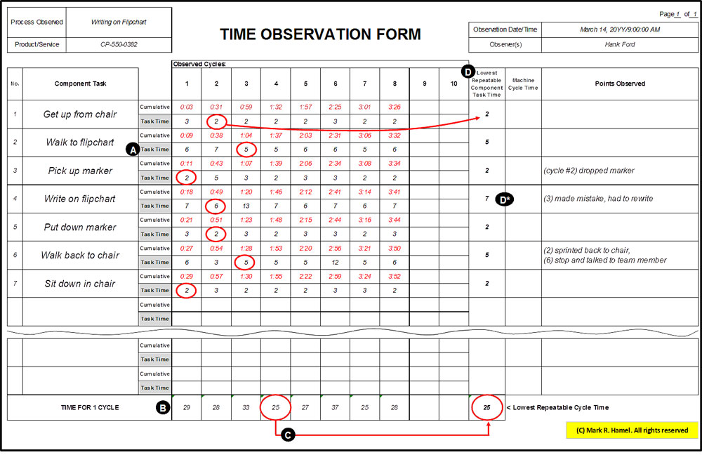 FileMIL-STD-105 D quick ref TABLEjpg Six Sigma Quality - Sample Timeline