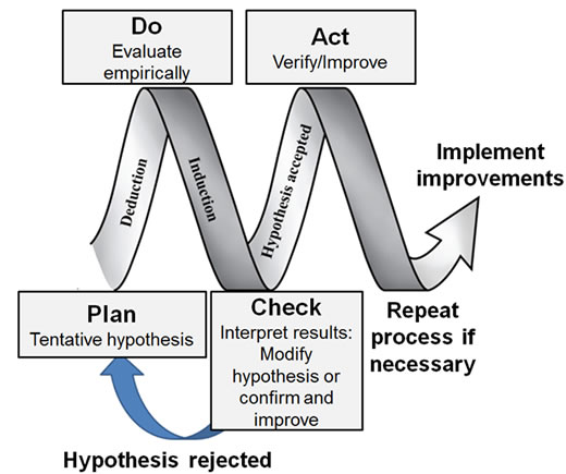 Sherlock Holmes and Root Cause Analysis Quality Digest - root cause analysis
