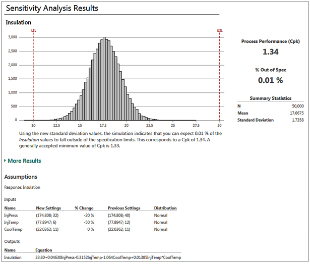 Seeing All the Scenarios With Monte Carlo Simulation Quality Digest