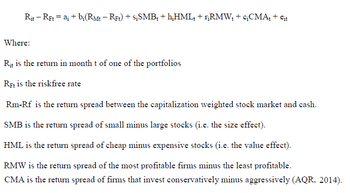 Questions about comparison of asset pricing models?