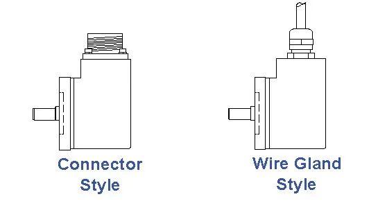rotary encoder quantum devices inc