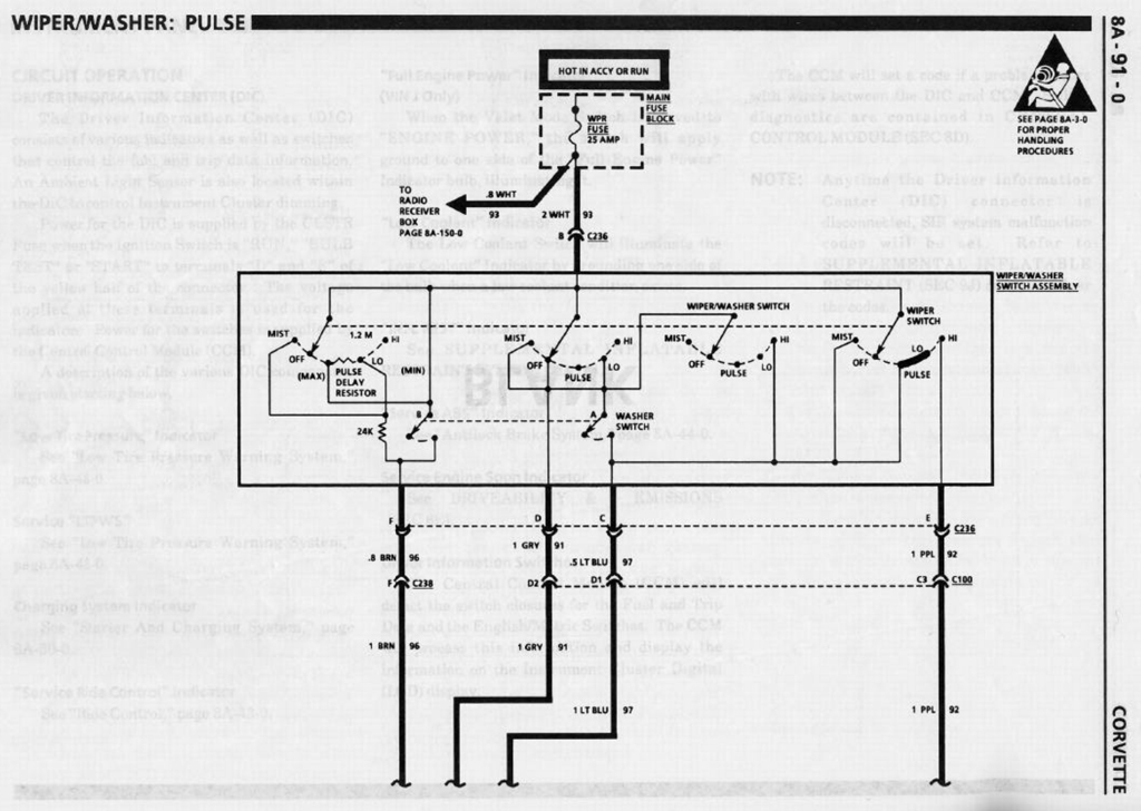 94 Corvette Fuse Box Diagram Wiring Diagram Schematic