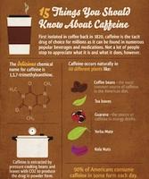 15 cosas que no sabias sobre la cafeina