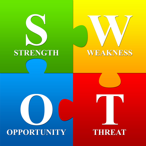 A SWOT Analysis Template For The Overwhelmed Marketer QuestionPro