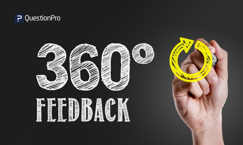 360 Degree Feedback Questions, Purpose, Advantages and Template
