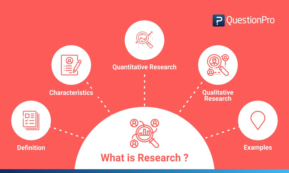 What is Research- Definition, Methods, Types  Examples QuestionPro