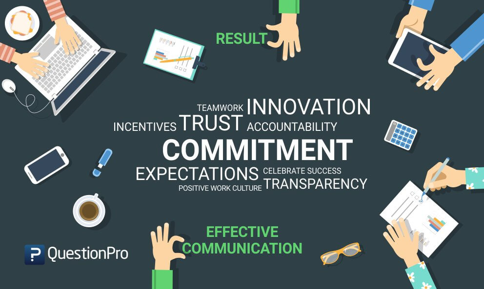 Commitment to Work Definition and Tips to Improve Work Commitment