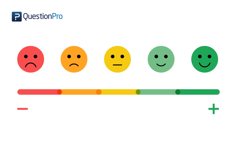 Client Satisfaction Survey Questions with Examples QuestionPro