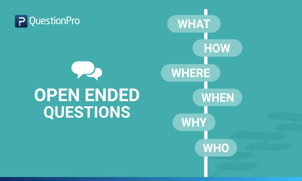 Open Ended Questions Definition, Characteristics, Examples, and