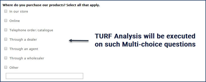 Explained  TURF Analysis with Examples