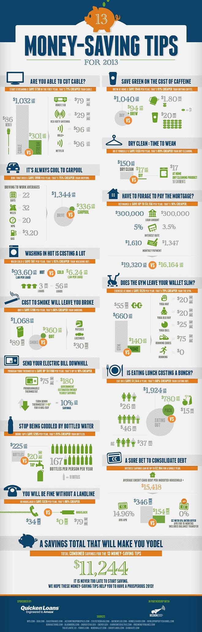 money saving tips web optimized 13 Money Saving Tips for 2013 Infographic