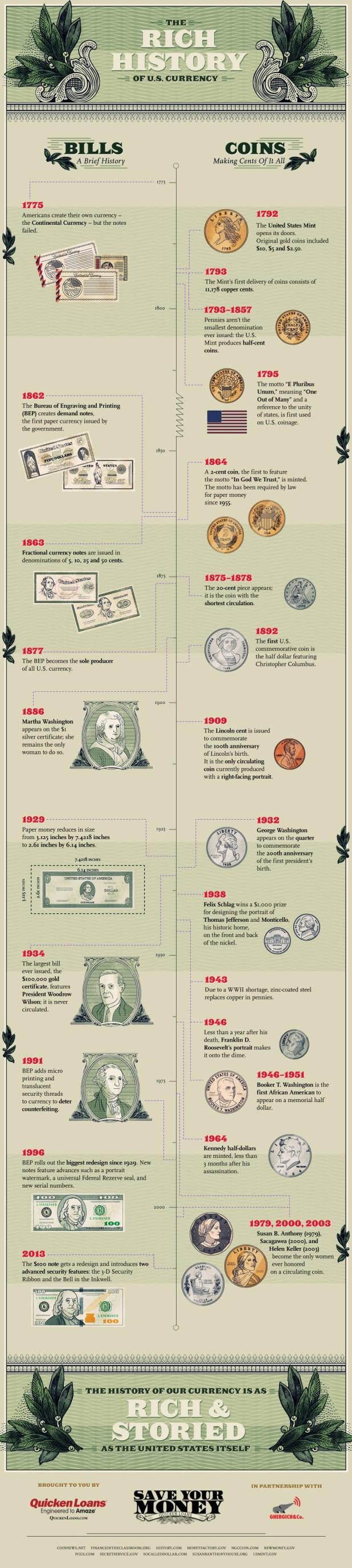 Rich-History-Final