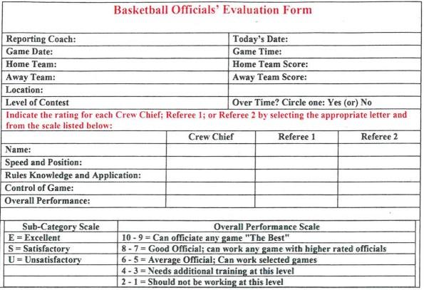 basketball evaluation form