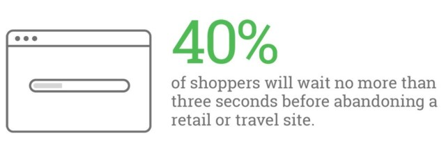 Speed Is Key Optimize Your Mobile Experience