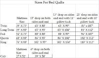 Bed/Quilt sizes