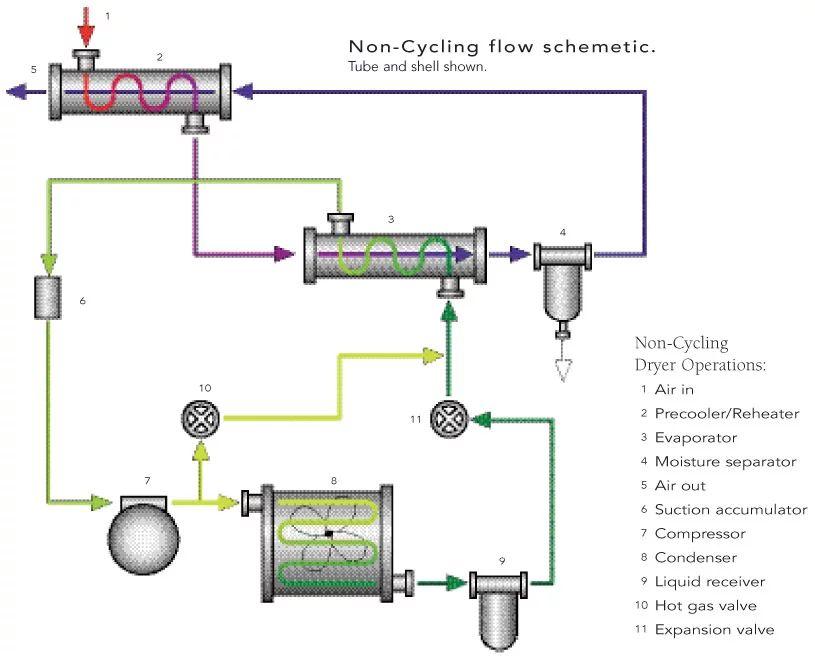 hot wiring diagram