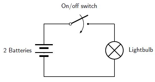 electric bulb circuit