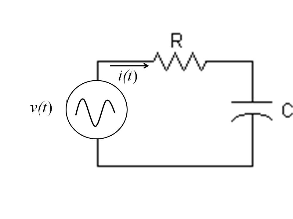 application of complex numbers to the rc circuit