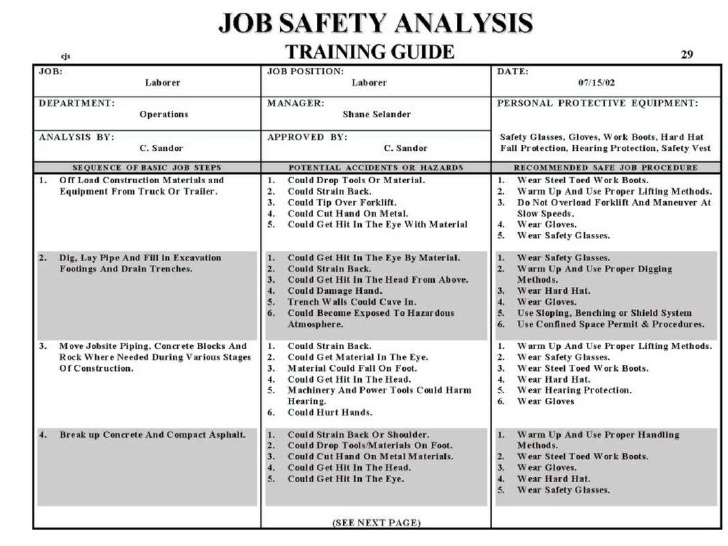 Quotes about Job analysis (24 quotes) - job analysis