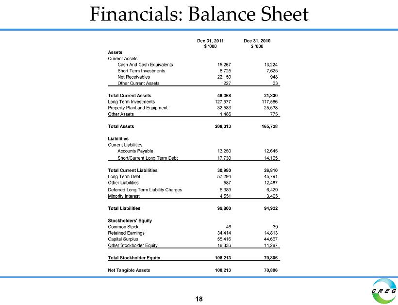 Quotes about Balance Sheets (41 quotes) - Balance Sheet Classified Format