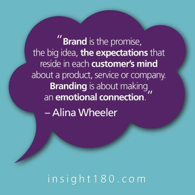 Quotes about Product branding (44 quotes)