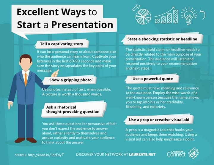 Quotes about Presentation skills (55 quotes) - quote on presentation
