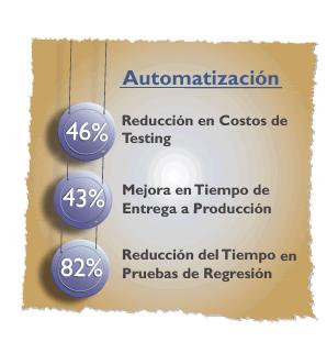 Automatización Pruebas Funcionales