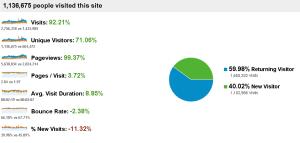 rbloggers_stats_2012_1