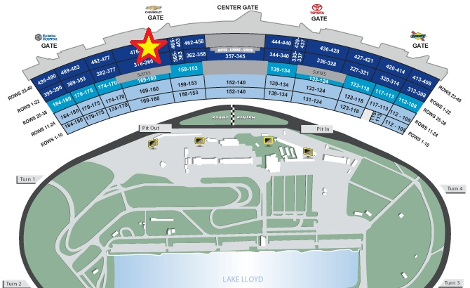 Daytona NASCAR Ticket Package - July 2019 - Hotel and Pit Pass
