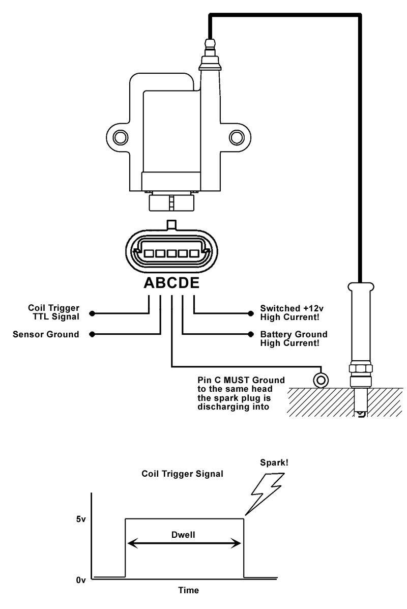 Msd 7530 Wiring Diagram - Blog Wiring Diagram  Msd Wiring Diagram on msd cable, dhcp diagram, msd wiring jeep, msd distributor, msd wiring from starter, msd fuel pump, msd wiring book, msd air cleaner, call flow diagram, msd ignition, msd 7al 3 wiring, msd wiring ford inline 6, msd carburetor, lan network diagram,