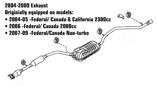 06 Saturn Ion Fuse Box Diagram Wiring Diagram Schematic