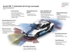 Audi_RS7_Concept_08