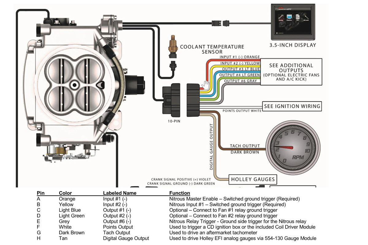 holley ecu wiring diagram