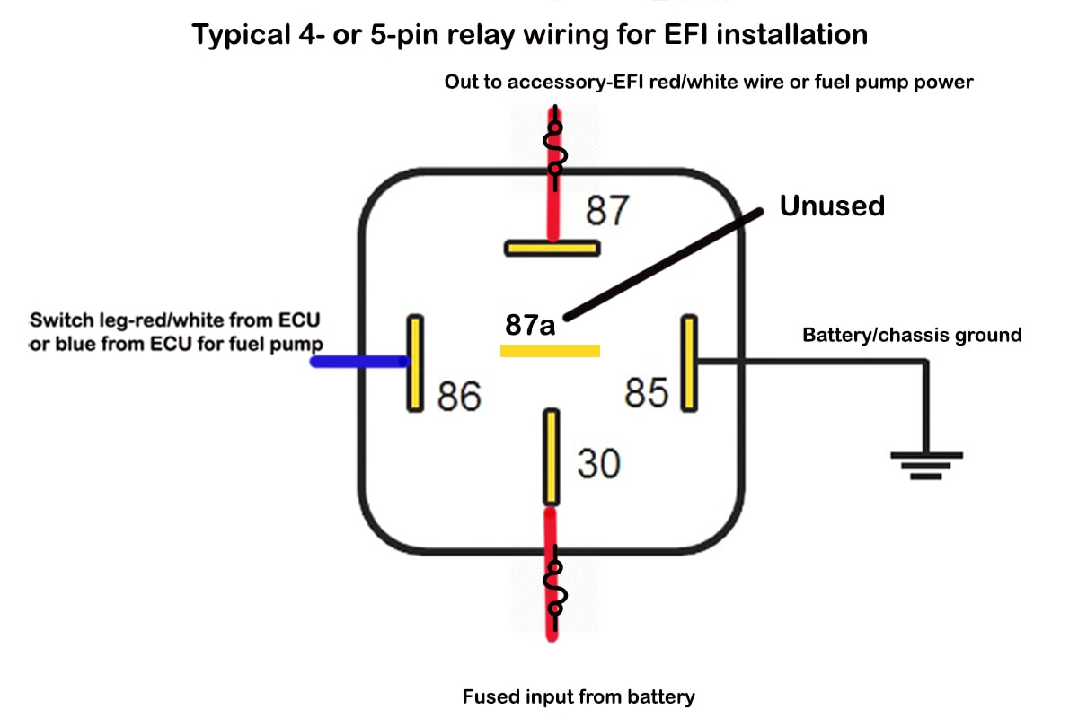 pin relay diagram with fault image about wiring diagram and