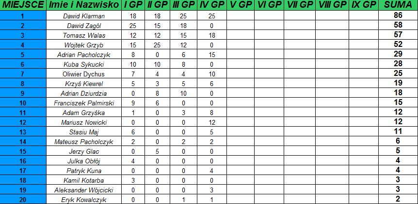 IV GP - WSPOLNA