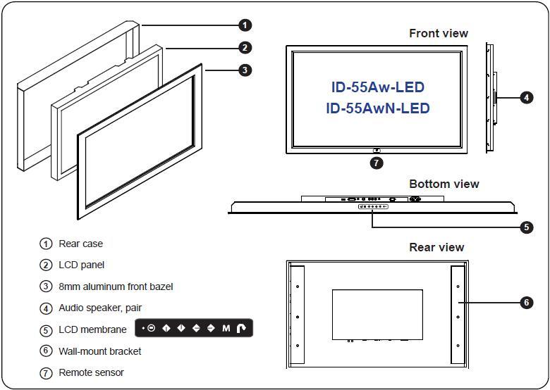 led panel display