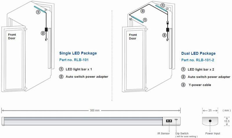Cabinet / Rack LED light bar - Part# RLB-101