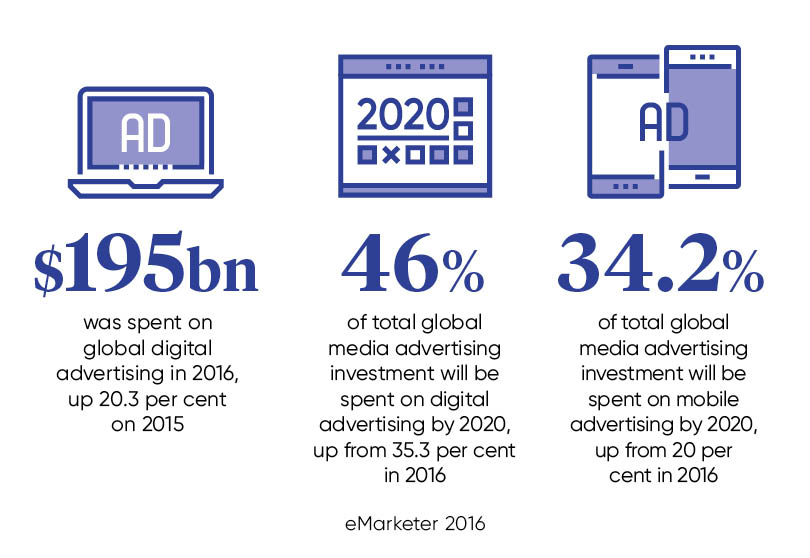 Tech trumping traditional media - Raconteur