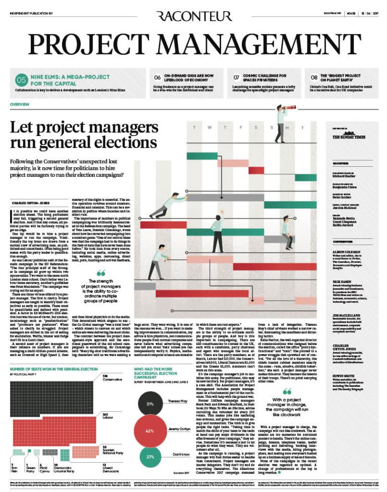 Project Management 2017 Archives - Raconteur
