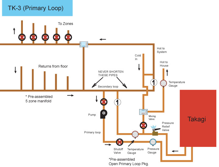Wiring Diagram For Steam System Get Free Image About Wiring Diagram