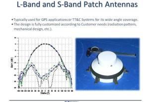 patch_antennas
