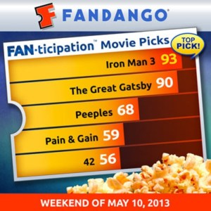 fandango 300x300 Gatsby Looking Great in Fandango Advance Ticketing and Fanticipation This Week, Starting to Overpower Iron Man 3 in Daily Sales