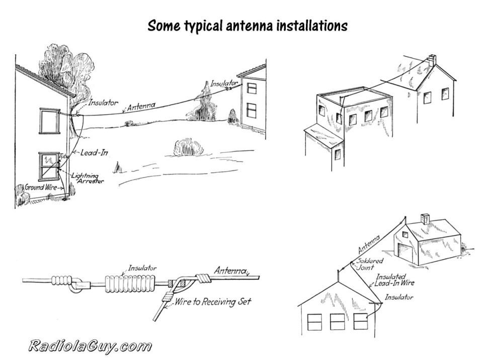 external fm antenna wiring diagram