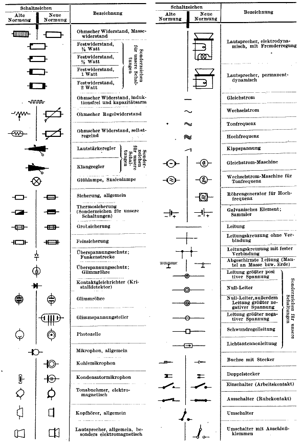 european electrical schematics wiring diagrams user Professional Wiring Diagrams