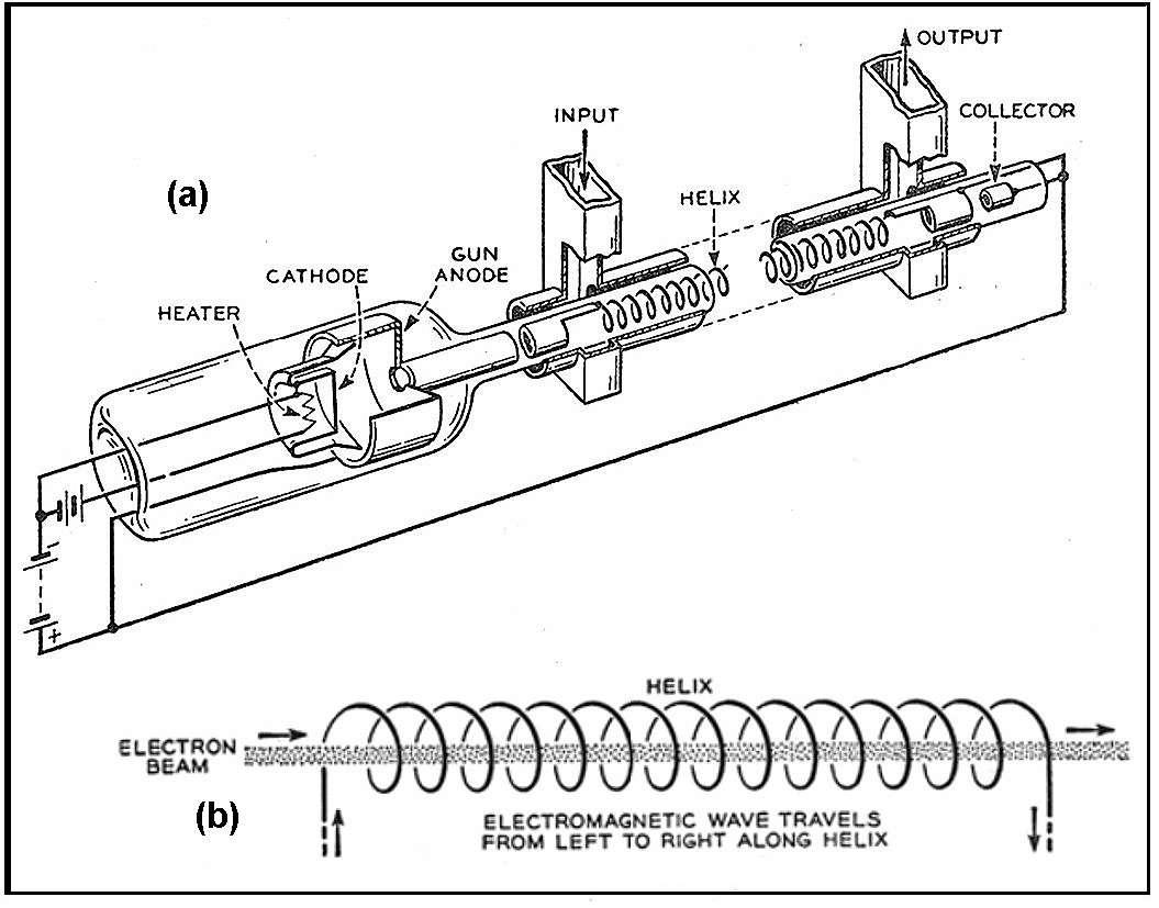 coil gun schematics pictures to wiring diagram