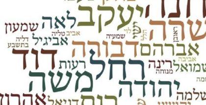 nombres hebreos